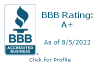 Spreadshirt Inc BBB Business Review